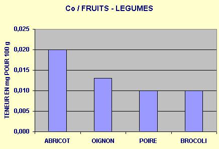 BC-3) Vitamine B12 dans 0) ETHIQUE ET PROGRES cobalt%20copie